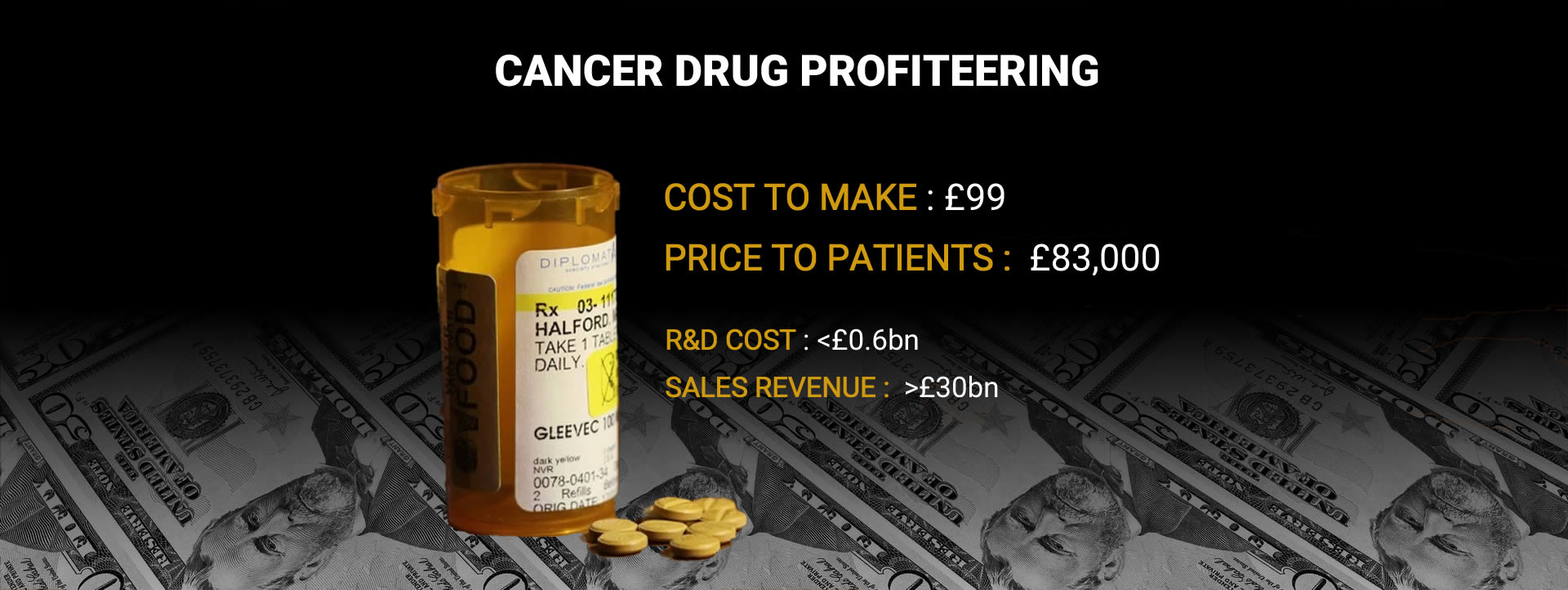 Cancer Drug Profiteering